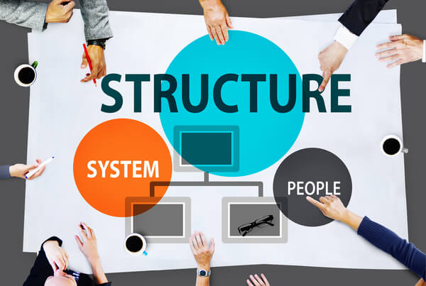 Quick Primer on Corporate Structures